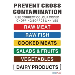 Hygiplas Colour Coded Wall Chart