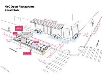 open-restaurants-application-detailed-specs