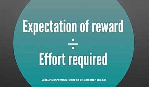 fraction of selection model schramm