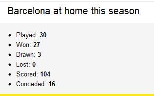 Fact22 vs Barcelona