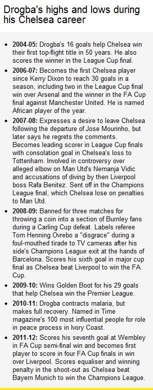 Fact vs Bayern Munich