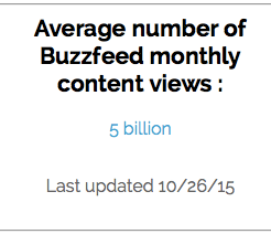 http://expandedramblings.com/index.php/buzzfeed-statistics/
