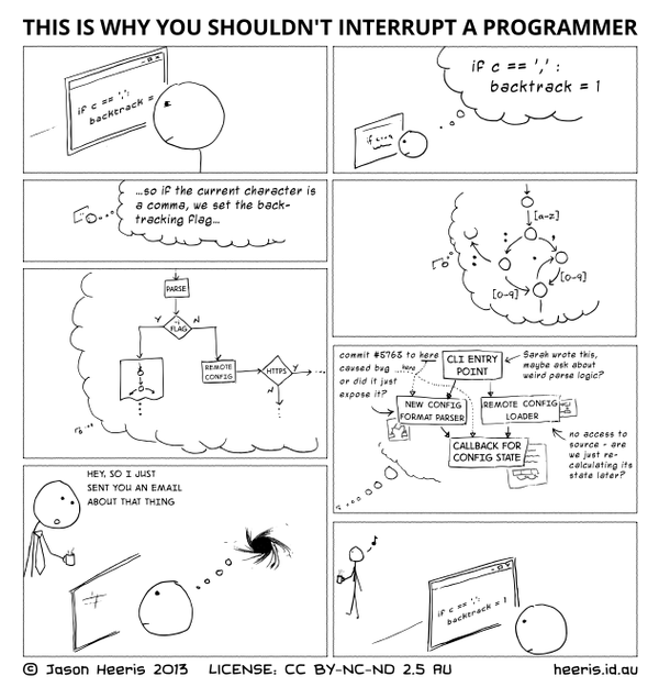 programmer interrupted