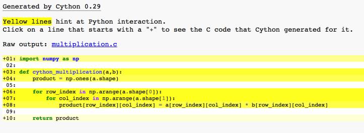 Code Mechanic: Numpy Vectorization – Chelsea Troy
