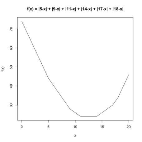 example data 2
