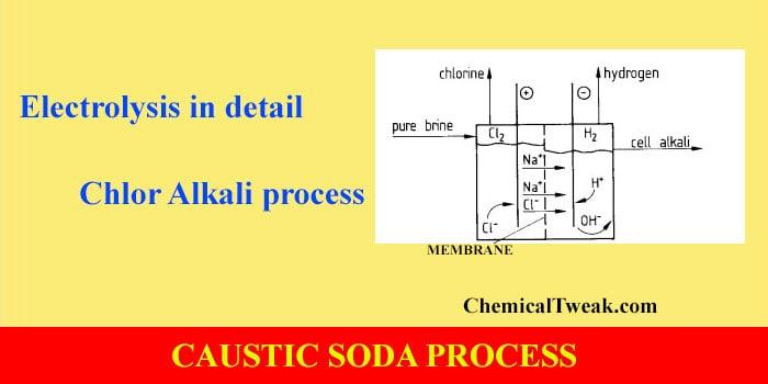 funda,emtal of electrolysis, chloralkali,caustic soda, chlor alkali