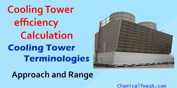 Cooling Tower efficiency calculation