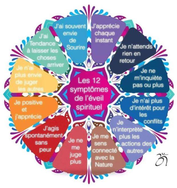 Les 12 symptômes de l'éveil spirituel 1