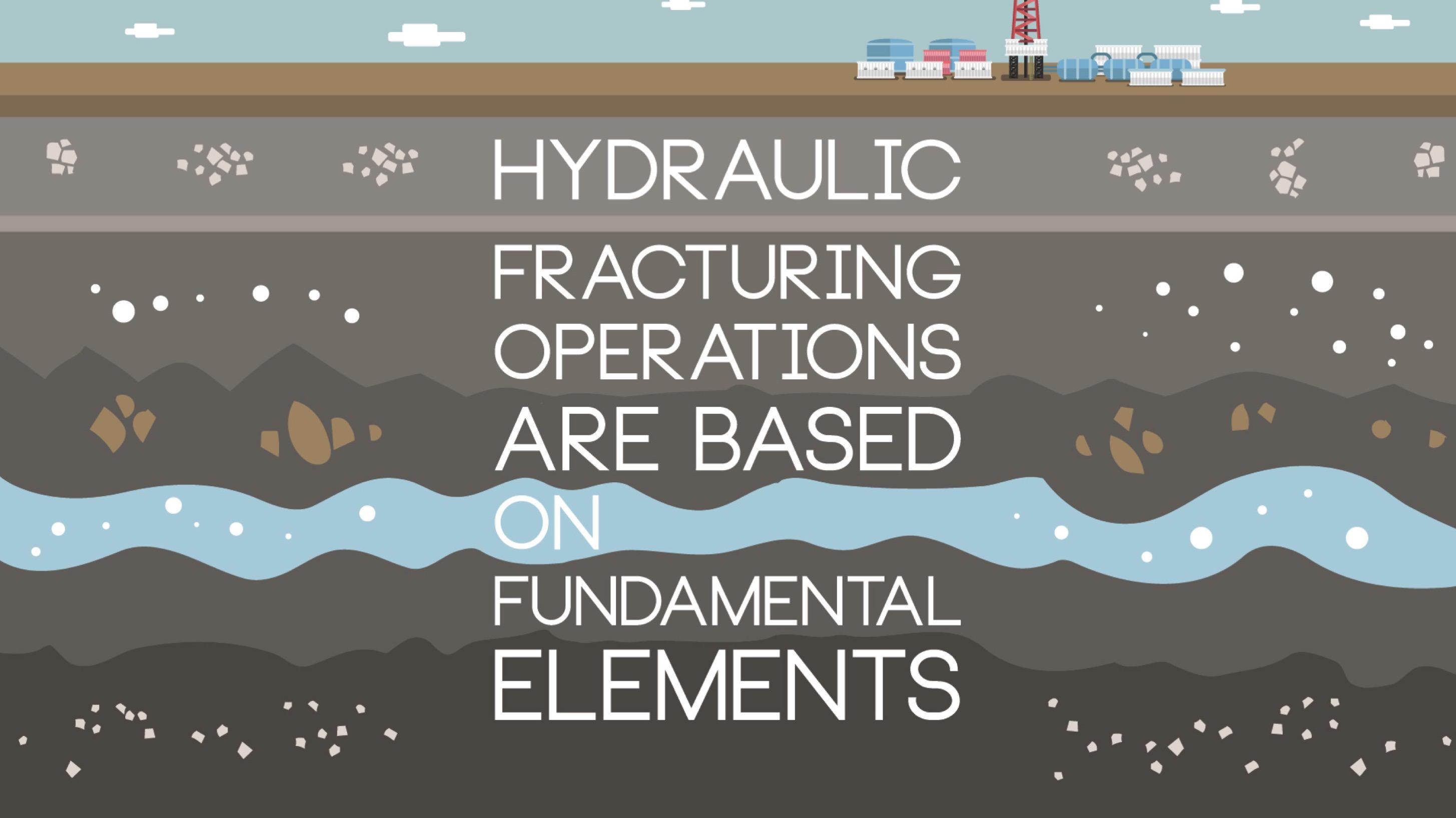 Custom Demo Video Fracking Explained