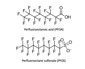 Perfluorooctanoate (PFOA) and Perfluoroctane Sulfonate (PFOS) are part of a large class of industrial chemicals known as Perfluorinated compounds (PFCs)
