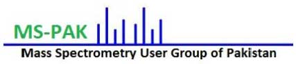 Mass Spectrometry User Group of Pakistan