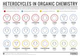 Simple Heterocycles in Organic Chemistry [Infographic]