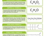 Organic Formulae Types