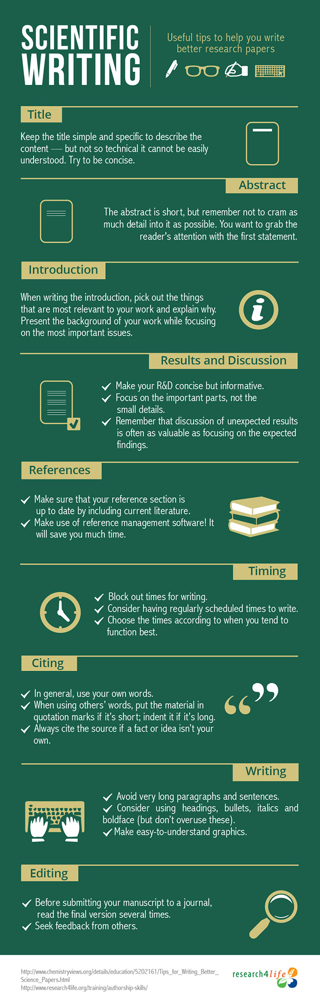 How to be a better essay write research