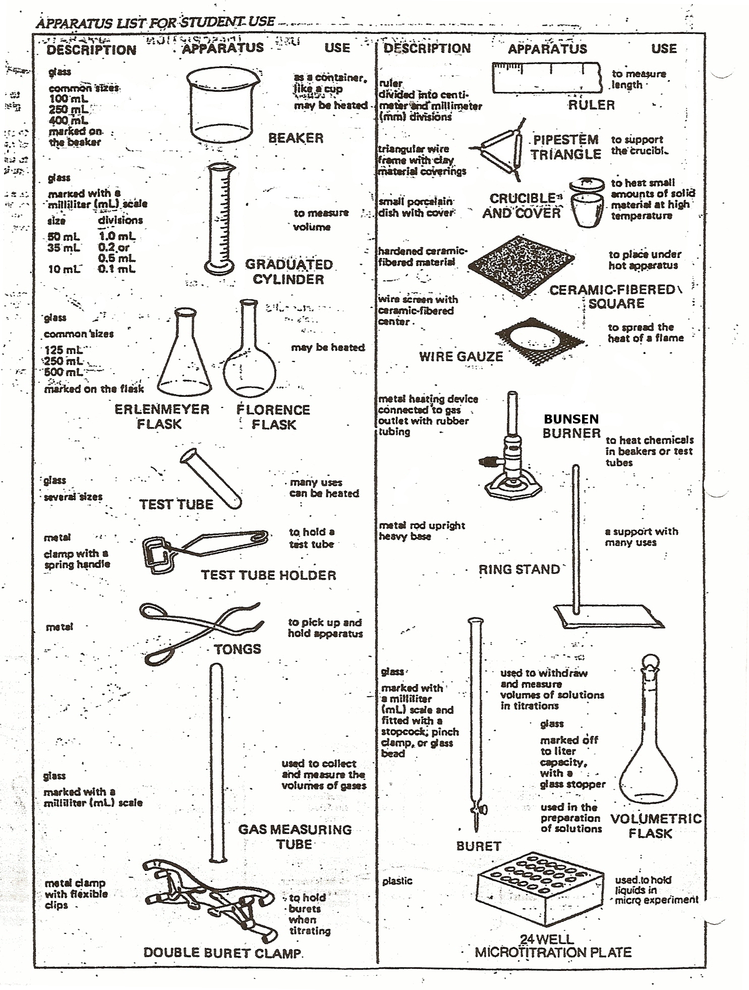 Lab Equipment English For Chemistry Amp Materials Science