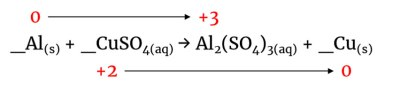 Redox reaction between aluminium and copper sulfate