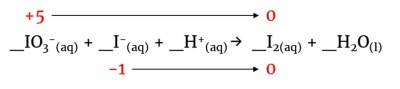 The disproportionation reaction of iodate in acidic media