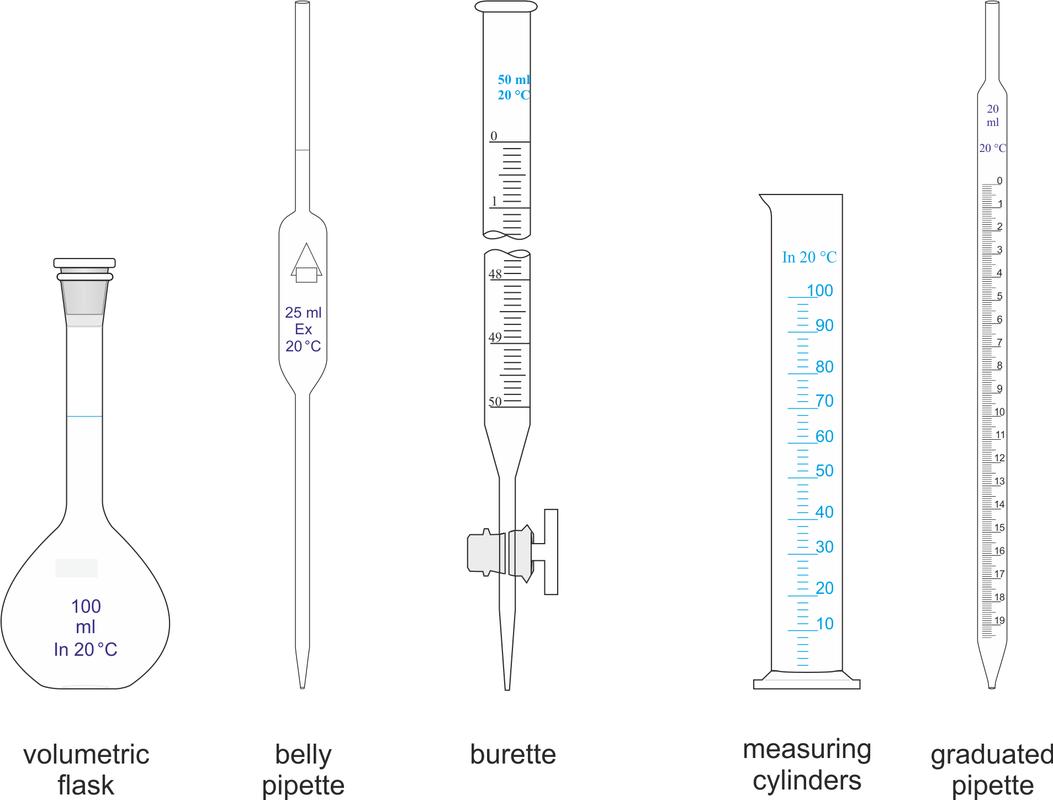 Volumetricysis