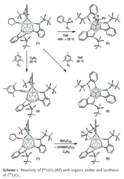 Ligand‐Based Control of Single‐Site vs. Multi‐Site Reactivity by a Trichromium Cluster