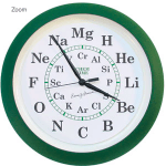Chemistry answers to questions