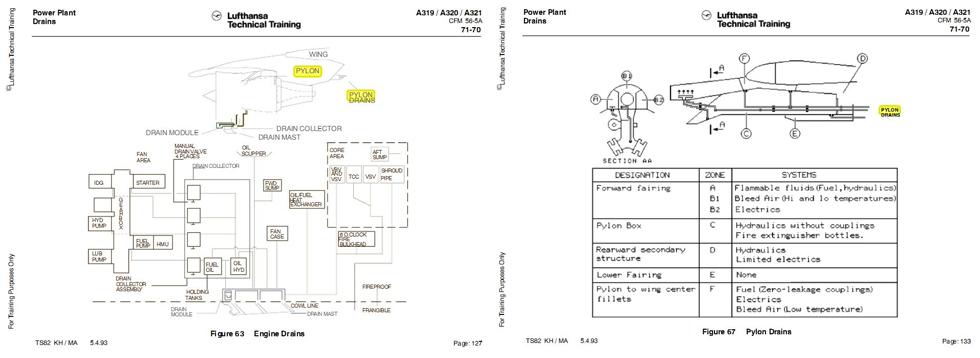 Pylon Drains im Training Manual der Lufthansa