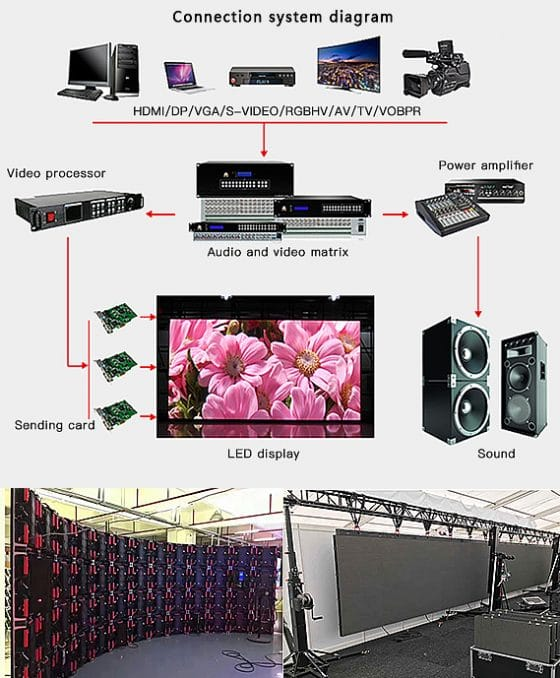 LED display accessories