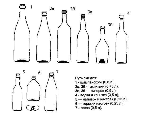 Подводный погреб и как правильно хранить вино