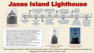 Historical Placard: Janes Island Lighthouse