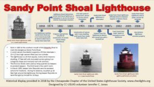 Sandy Point Shoal Lighthouse Placard