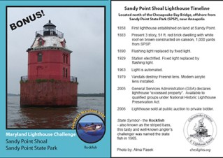 2009 Sandy Point Card