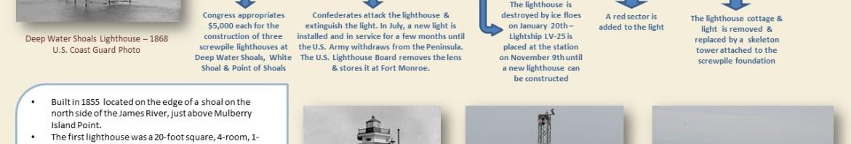 Deep Water Shoals Lighthouse Placard_12_09_2020_Indoor
