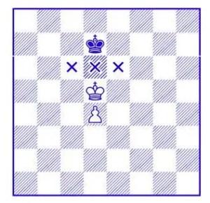3 Best Chess Endgame Books