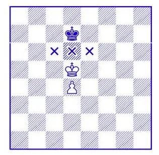 key squares example