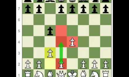 Chess Openings: How to Play the Sicilian Defense