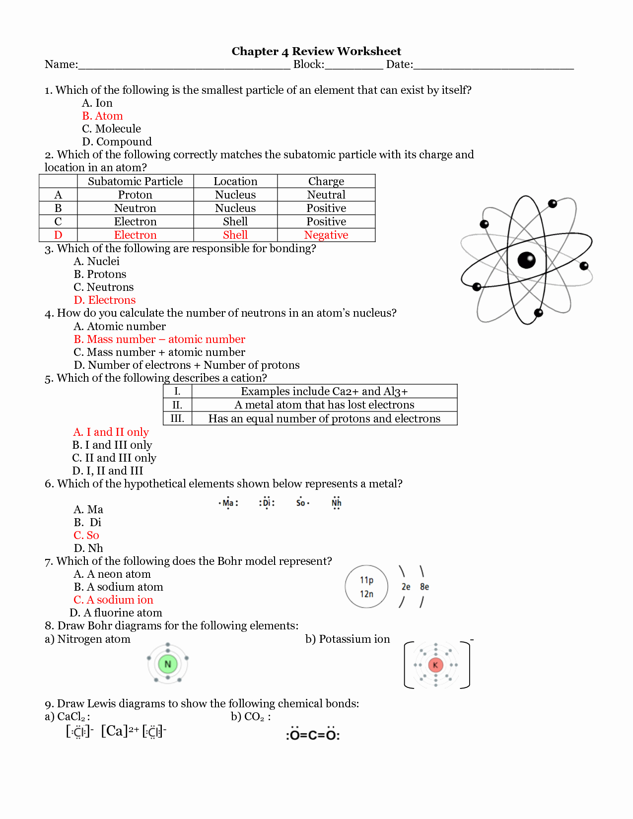 50 Atoms And Isotopes Worksheet