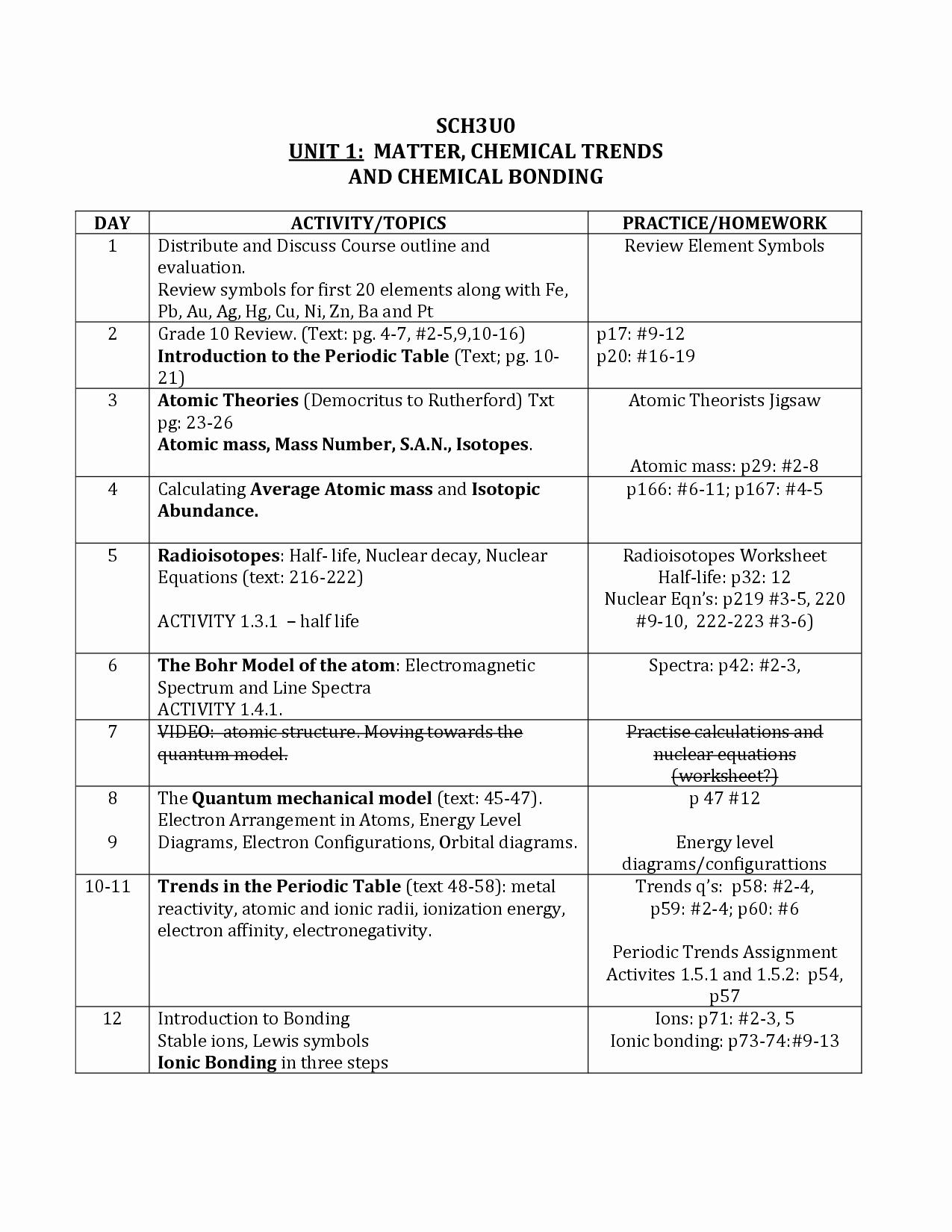 50 Chemical Bonding Worksheet Key