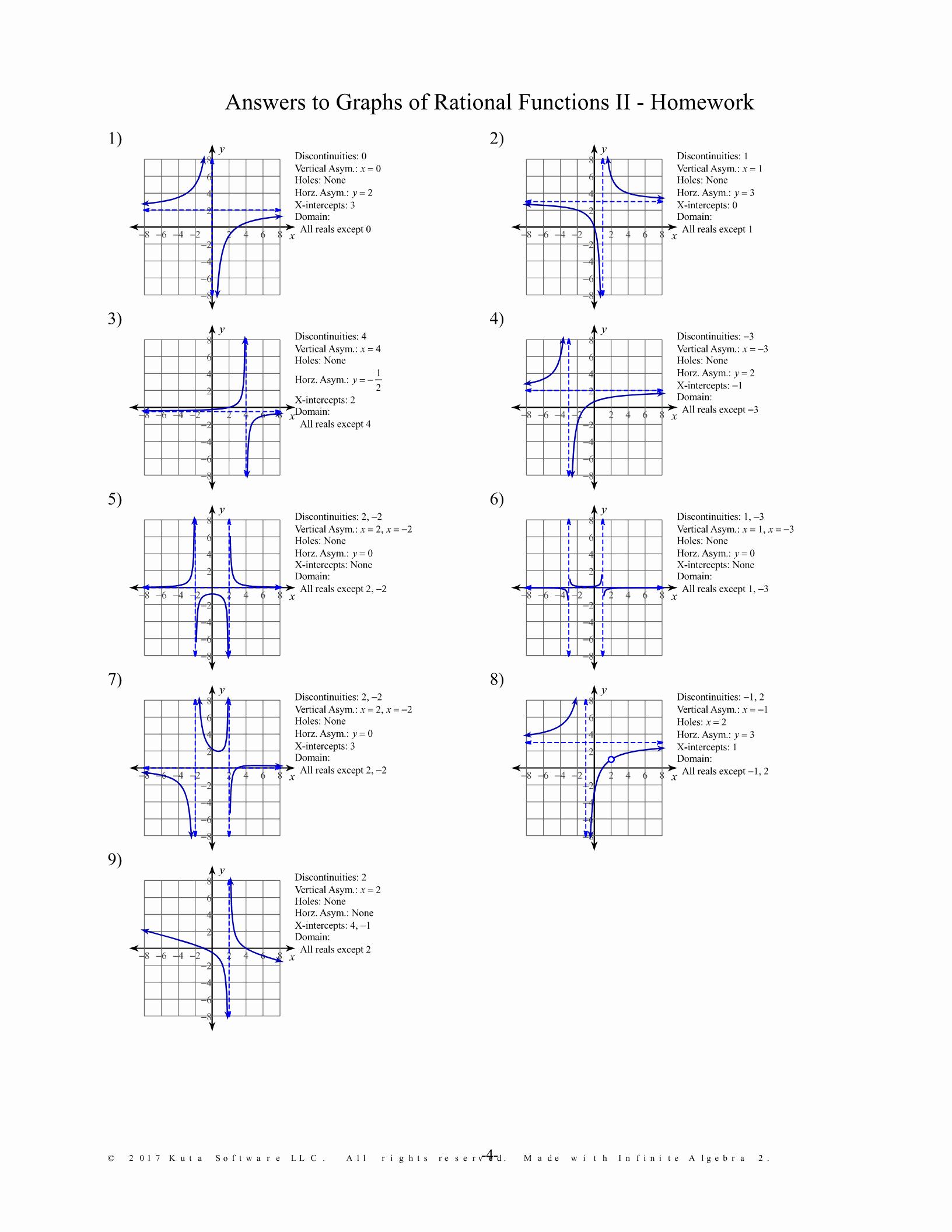 50 Square Root Practice Worksheet