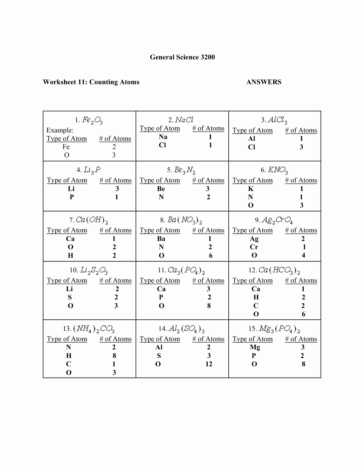 50 Isotope Practice Worksheet Answer Key
