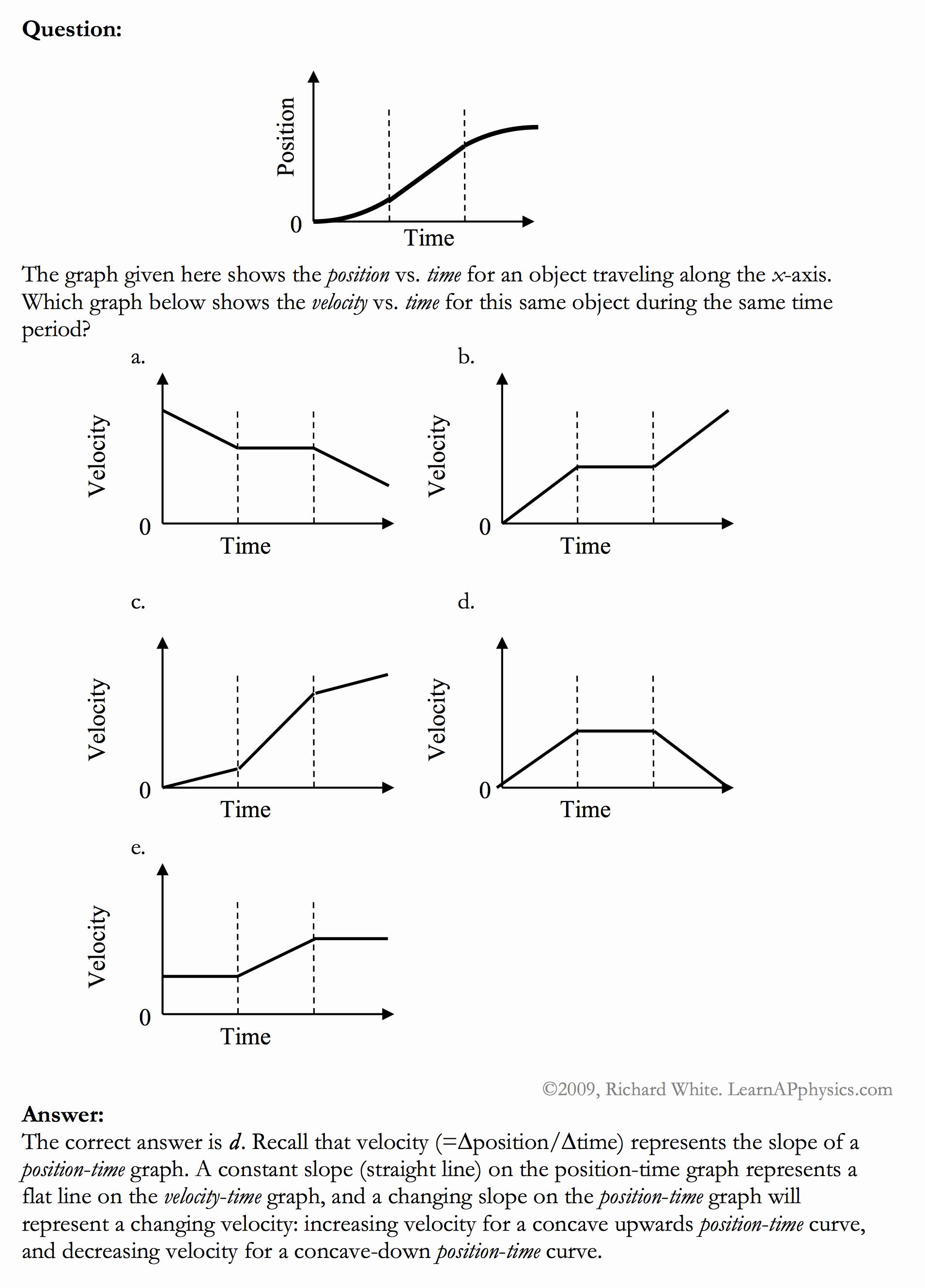 50 Kinematics Practice Problems Worksheet