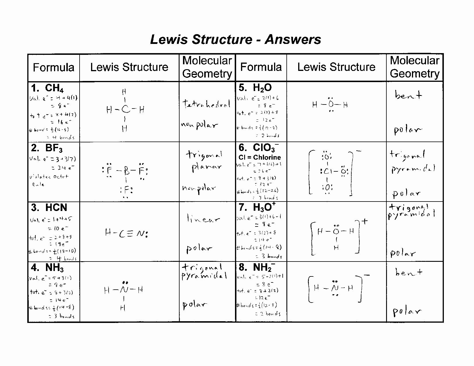 50 Lewis Dot Structure Practice Worksheet