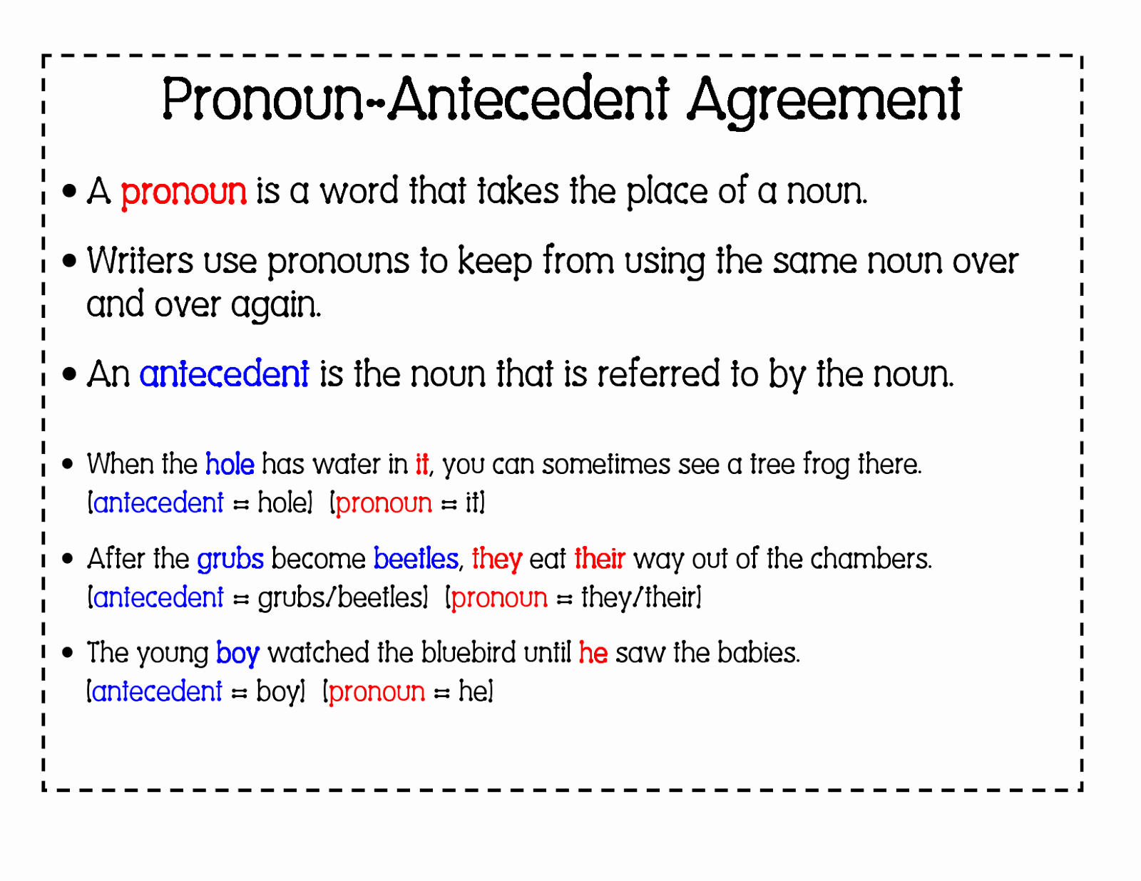 50 Pronoun Antecedent Agreement Worksheet