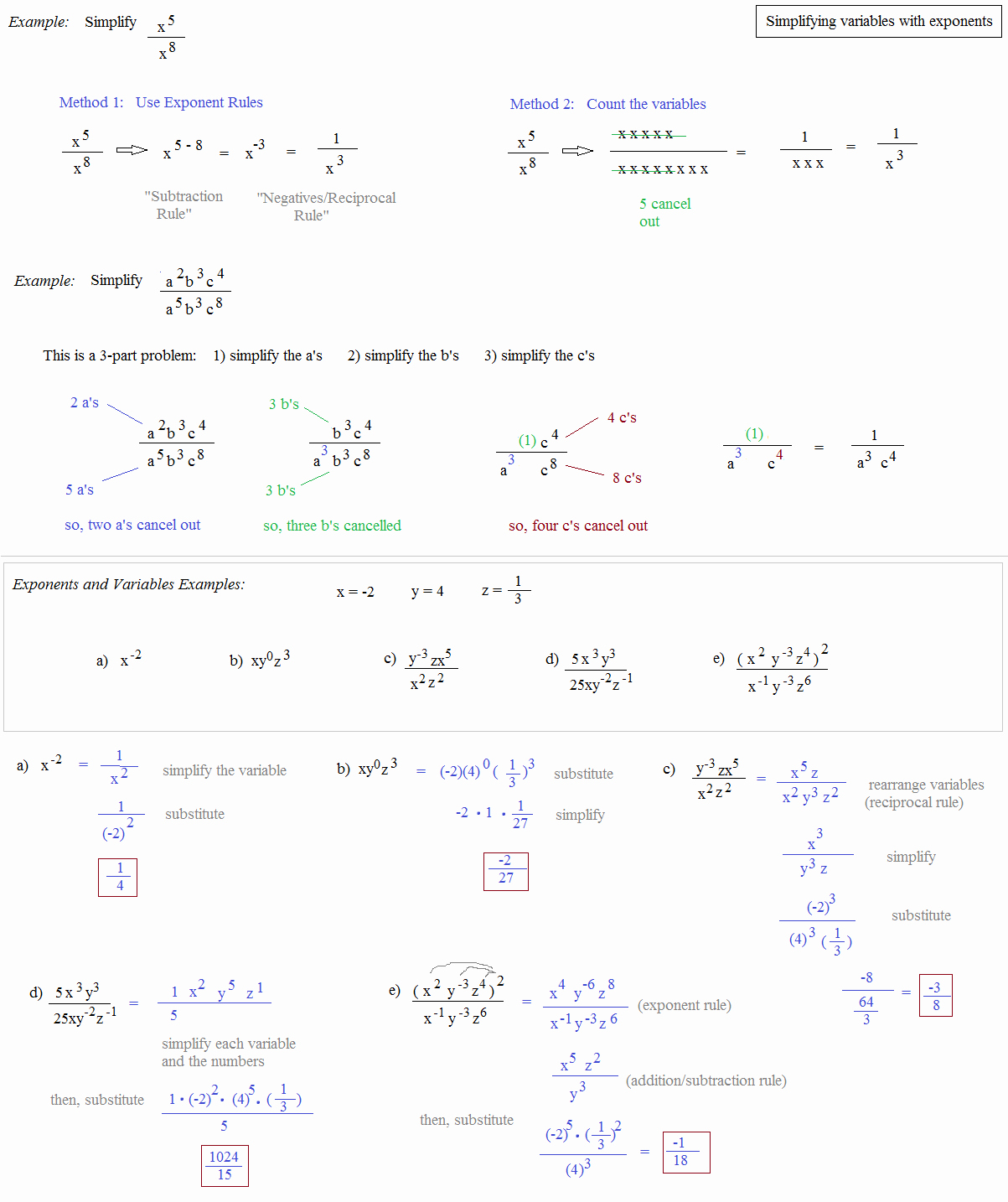 50 Simplifying Rational Exponents Worksheet
