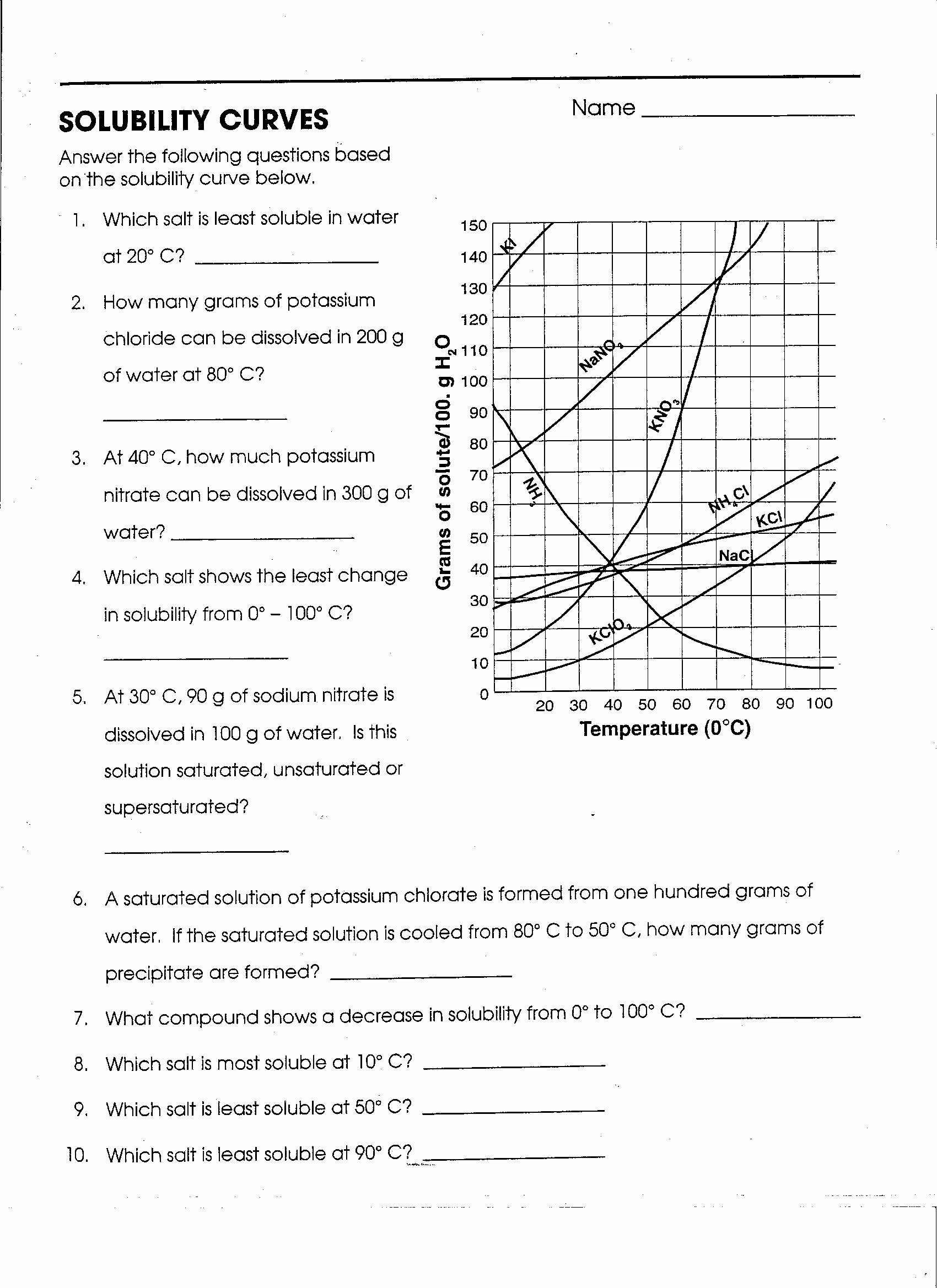50 Solubility Graph Worksheet Answers