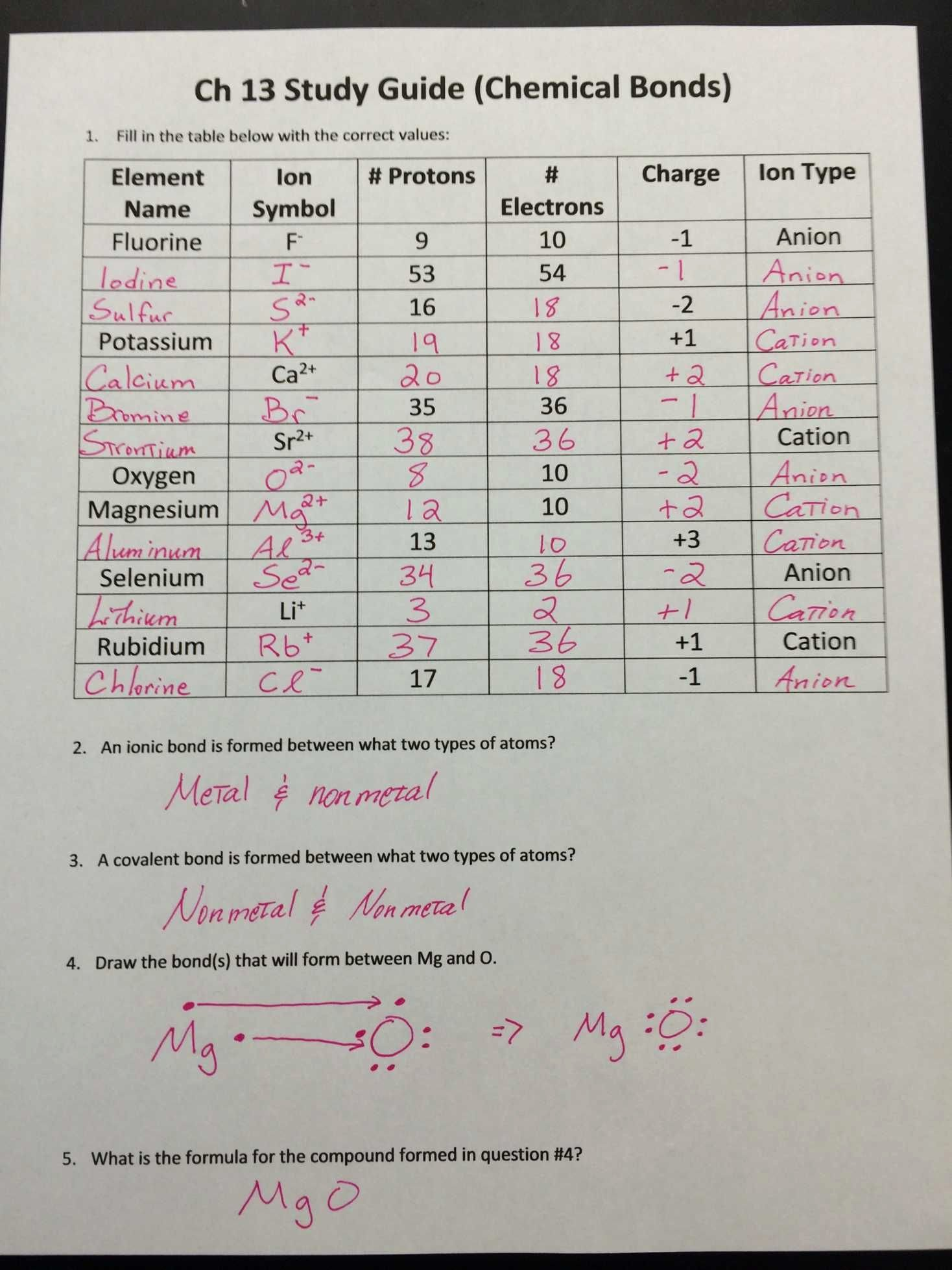50 Valence Electrons Worksheet Answers