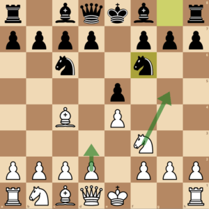 Will white play passively or aggresively?