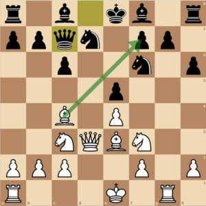 Shirov Gambit Trap