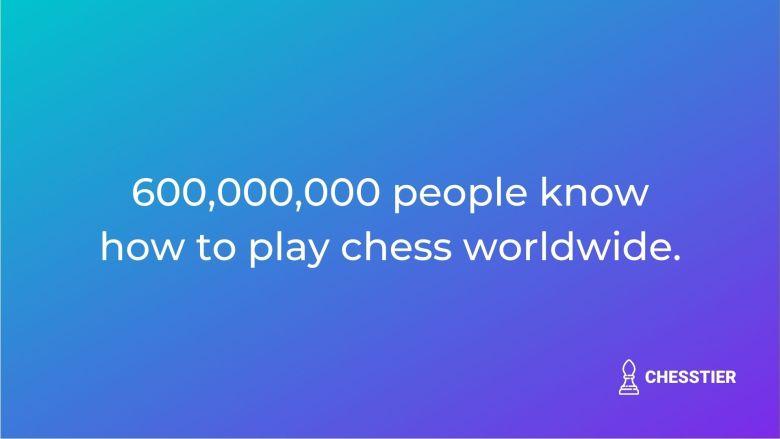 chess statistics players