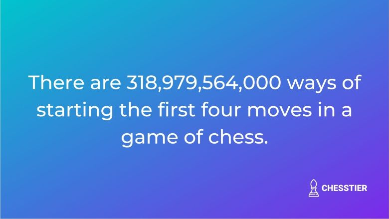 chess statistics first four moves