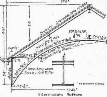 Vaulted ceiling construction details for Barrel roof trusses