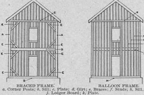 Braced Frame Wood Construction | Frameviewjdi.org